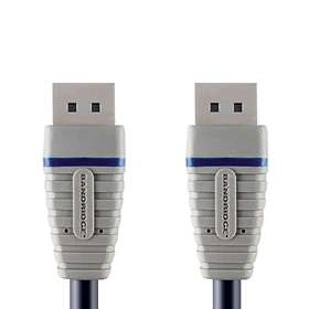 Displayport-Displayport