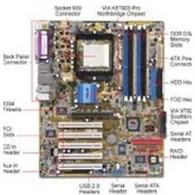 Asus A8V Deluxe